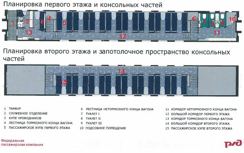 Схема двухэтажного вагона Москва-Санкт-Петербург