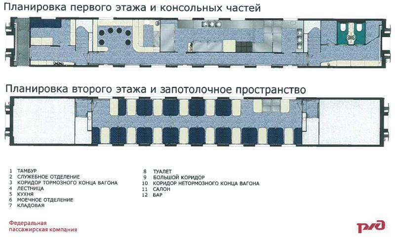 Схема двухэтажного вагона ресторана Москва-Санкт-Петербург