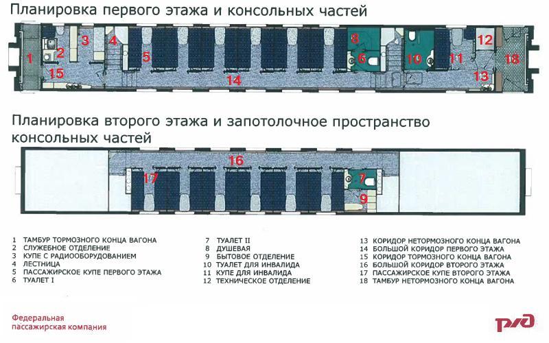 Схема штабного купейного двухэтажного вагона Москва-Санкт-Петербург
